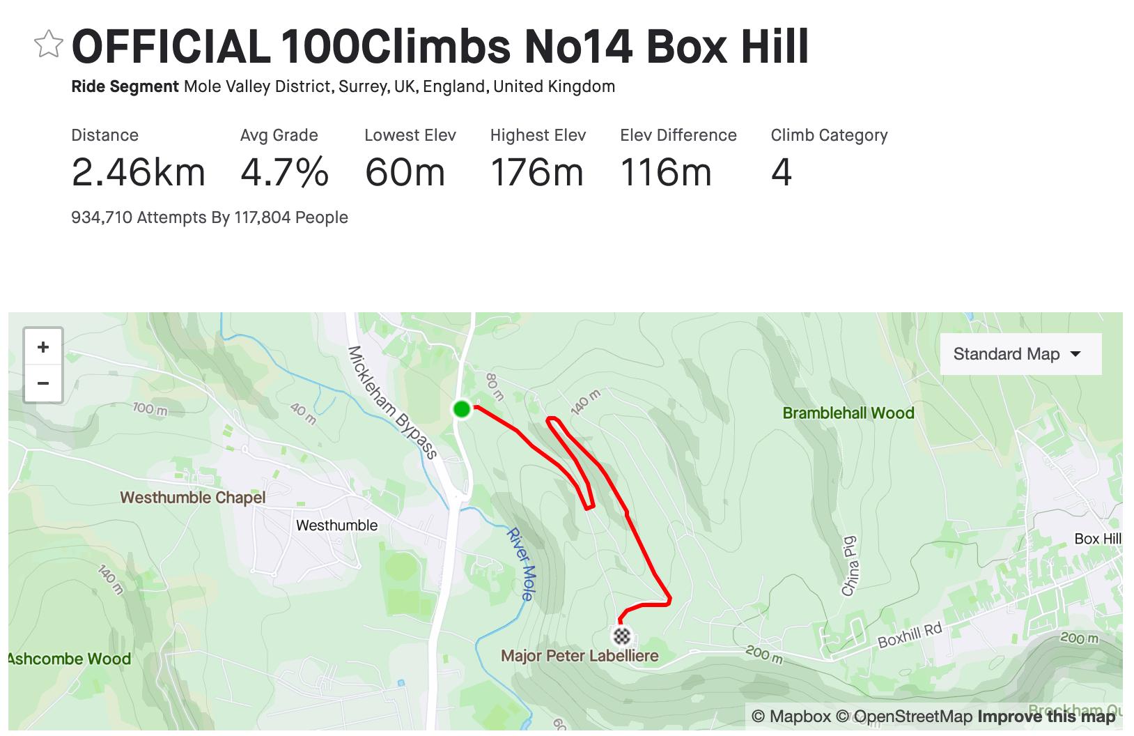 Box hill Strava