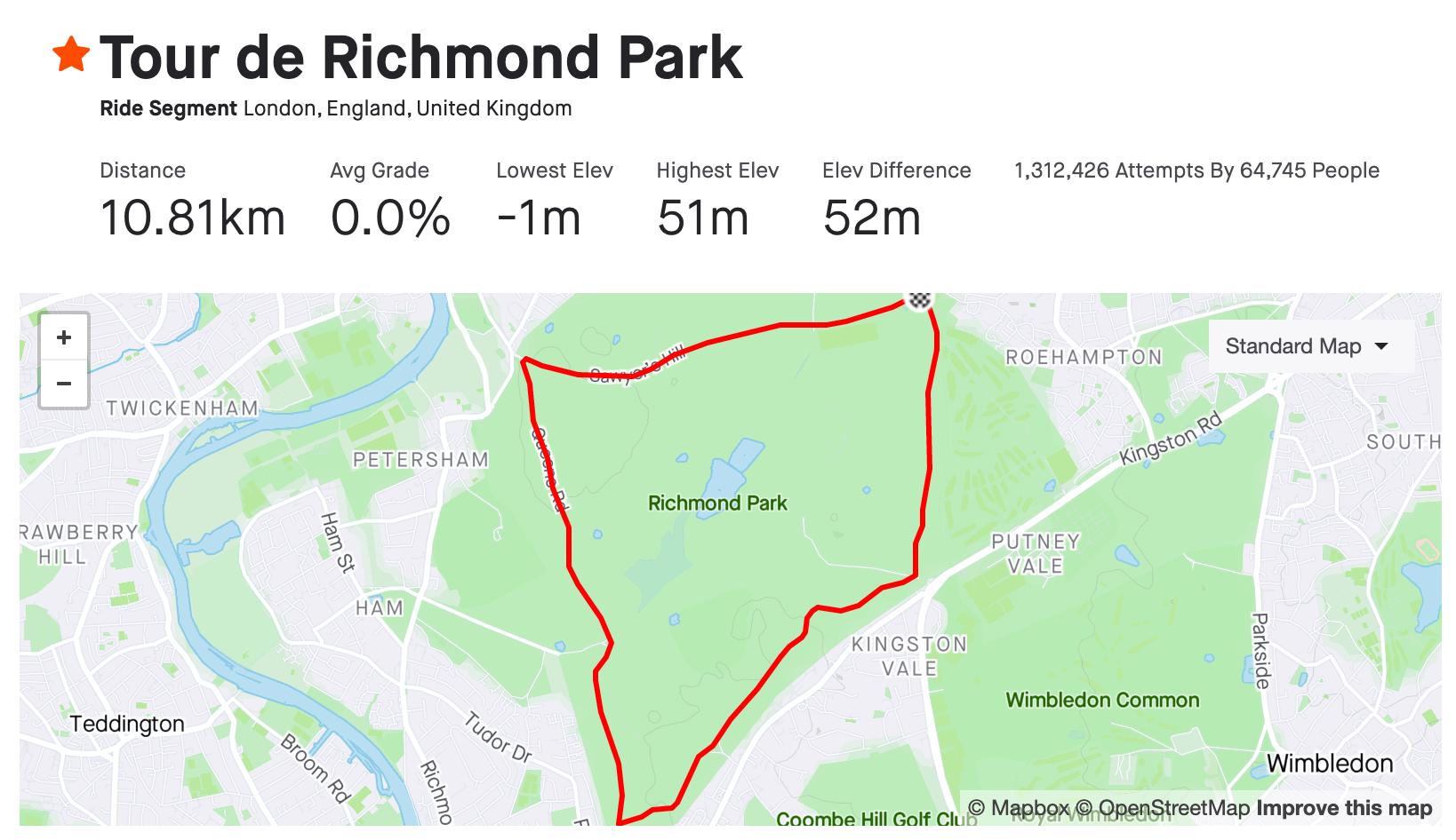Richmond park Strava