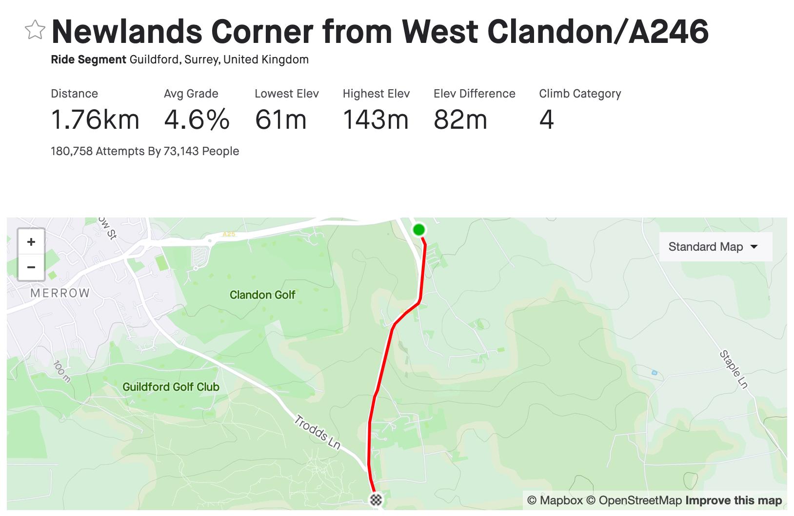 Newlands Corner Strava